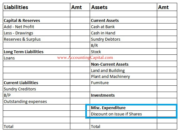 What Are Fictitious Assets  Accountingcapital