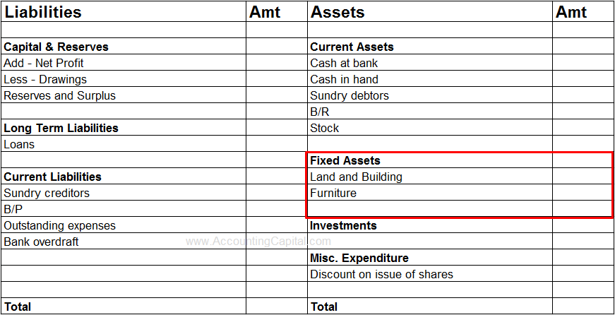 Example - Capital Expenditure or Capex