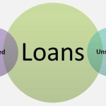 What are Secured and Unsecured Loans, Which is Better?