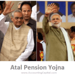 Atal Pension Yojna - Details and More..