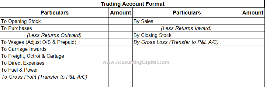 Trading account format final accounts