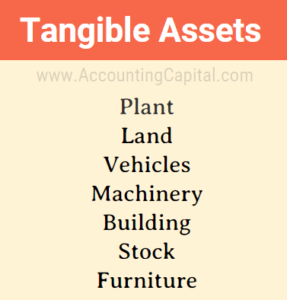 Examples and List of Tangible Assets