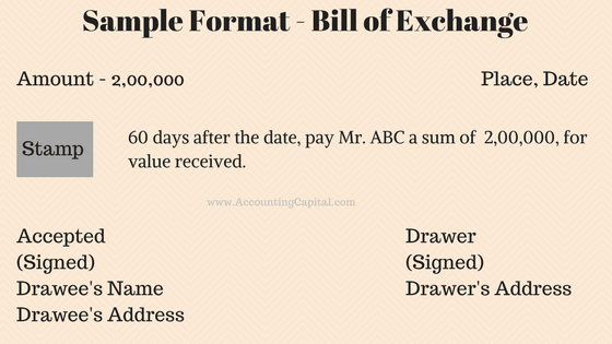 Format - Bills of Exchange
