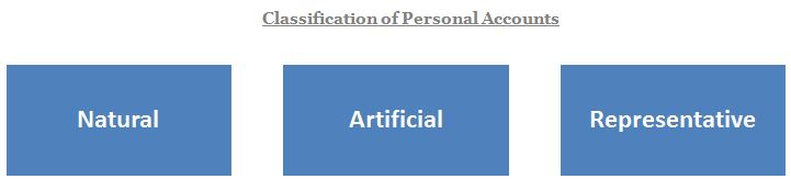 Three types of personal accounts by Accounting Capital
