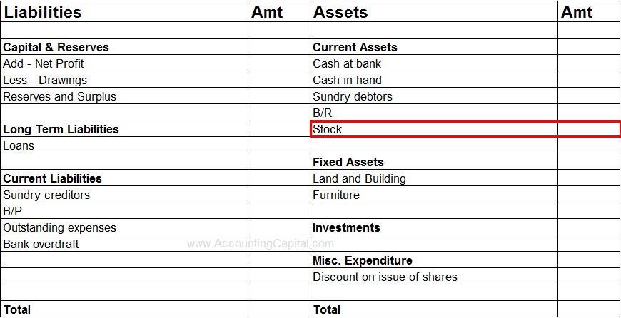 Accounting and Journal Entry for Closing Stock - AccountingCapital