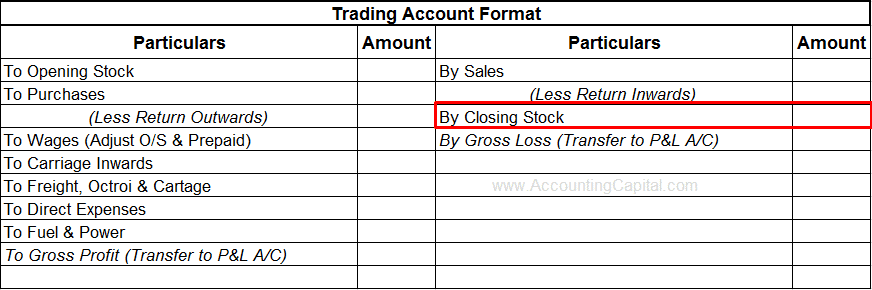 Closing Stock shown in trading account