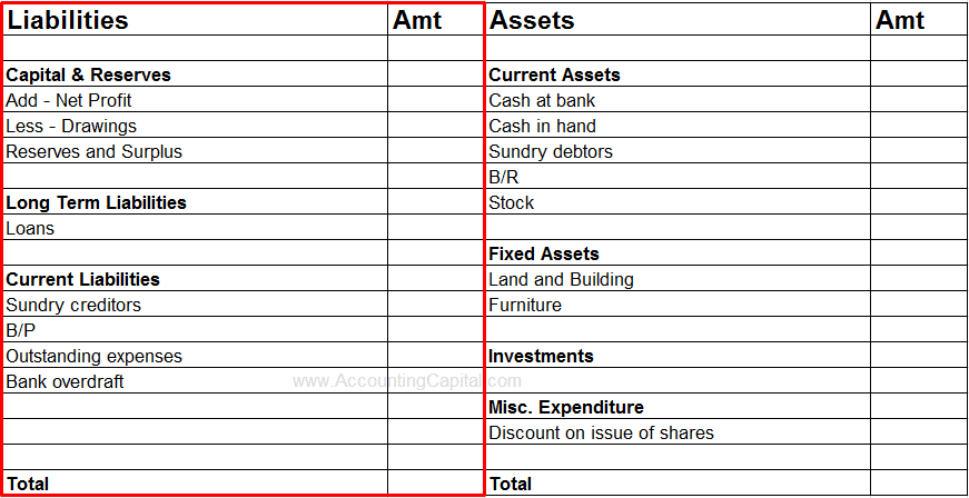 liabilities shown in the balance sheet
