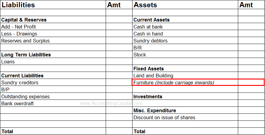 Carriage Inwards added to cost of fixed asset
