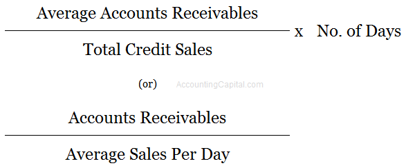 Formula for Days Sales Outstanding DSO