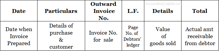 Sample format of sales book
