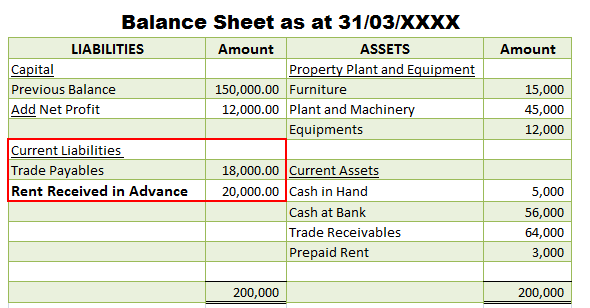 Advance rent when accrual system is followed
