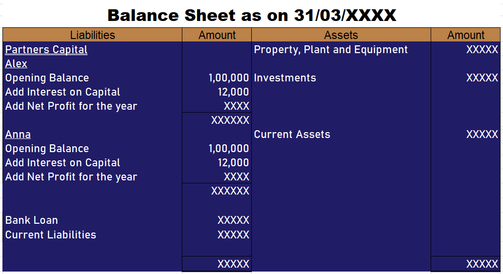 Interest adjustment in the balance sheet when the entity maintains only capital account