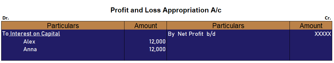 Adjustment in the statement of accounts