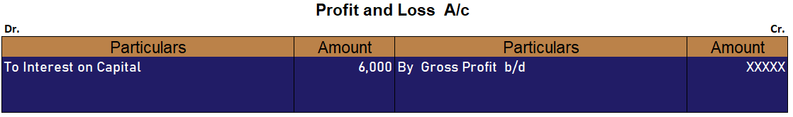 Adjustment in the income statement