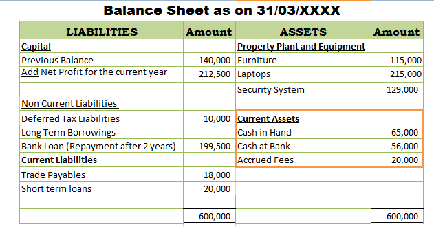 Treatment of Fees in case of Accrual System