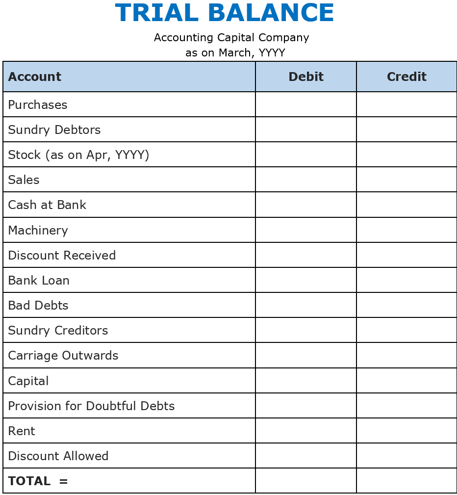 format of a trial balance
